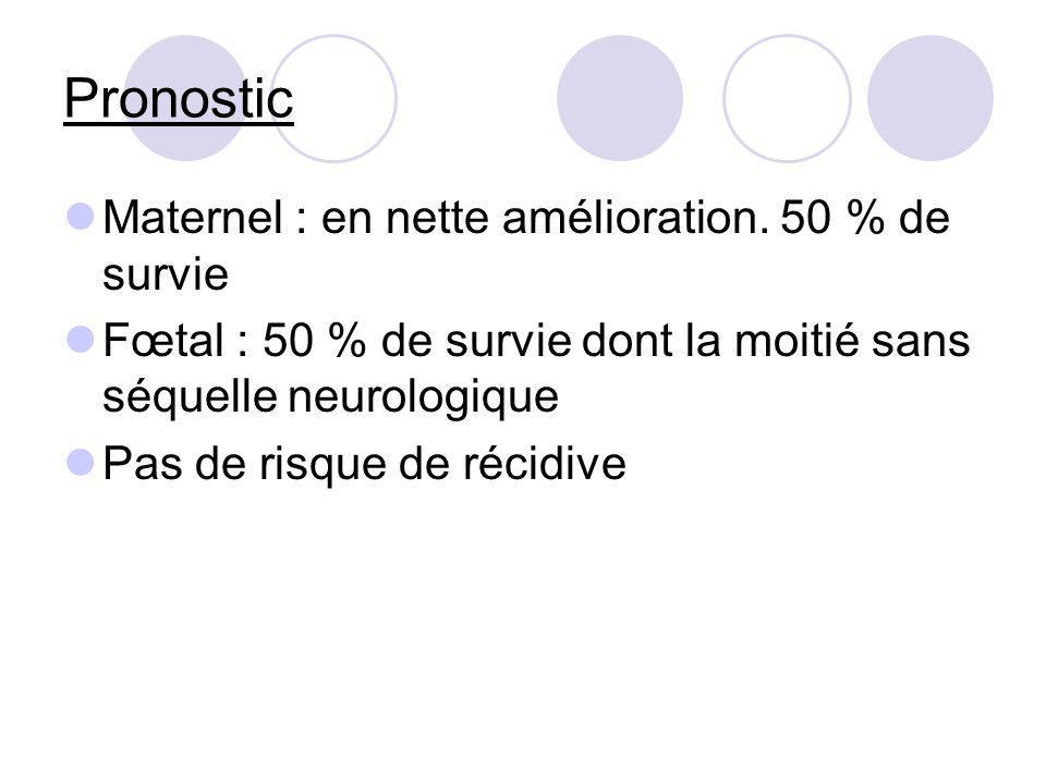 Pronostic Maternel : en nette amélioration. 50 % de survie