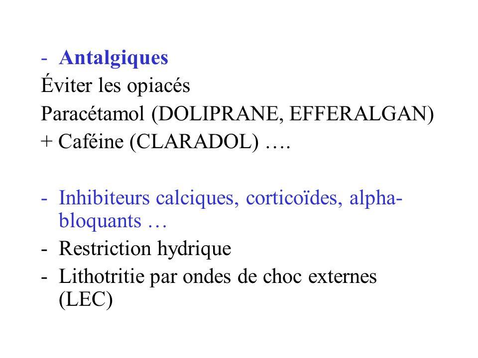 Antalgiques Éviter les opiacés. Paracétamol (DOLIPRANE, EFFERALGAN) + Caféine (CLARADOL) …. Inhibiteurs calciques, corticoïdes, alpha-bloquants …