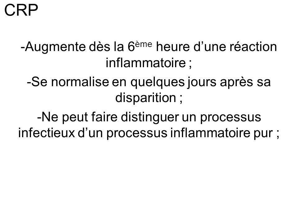 CRP Augmente dès la 6ème heure d'une réaction inflammatoire ;