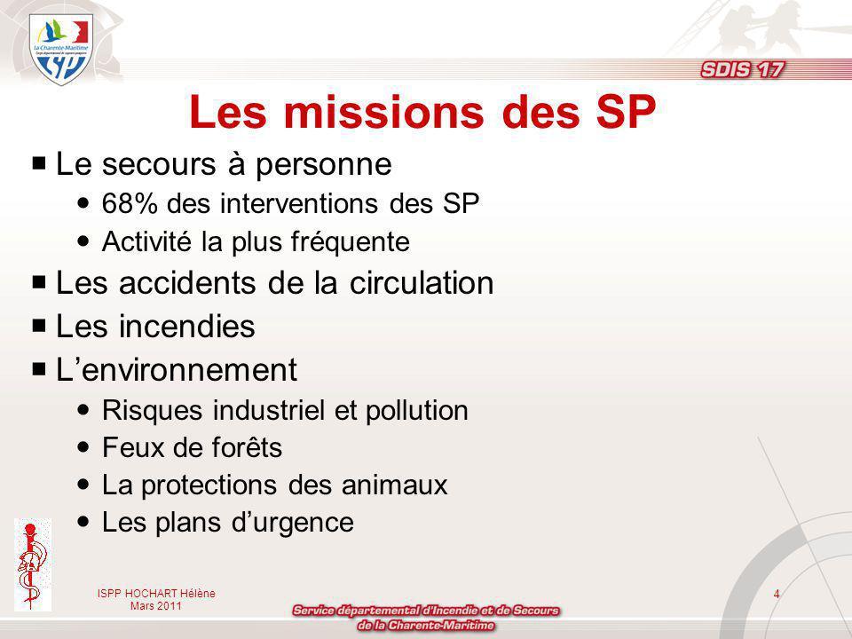 Les missions des SP Le secours à personne