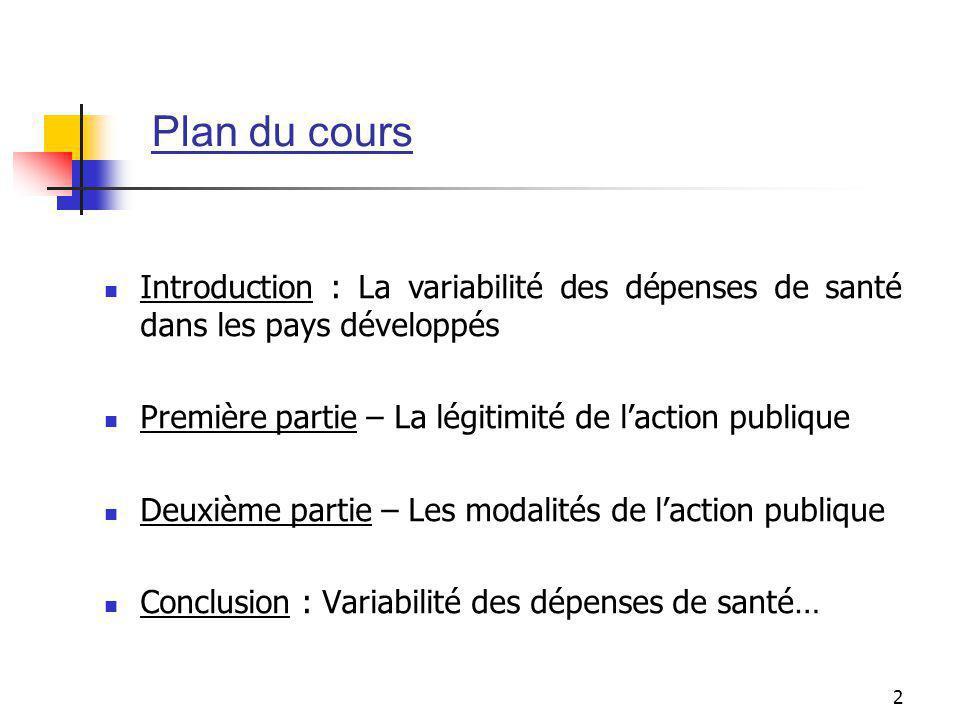 Plan du cours Introduction : La variabilité des dépenses de santé dans les pays développés. Première partie – La légitimité de l'action publique.