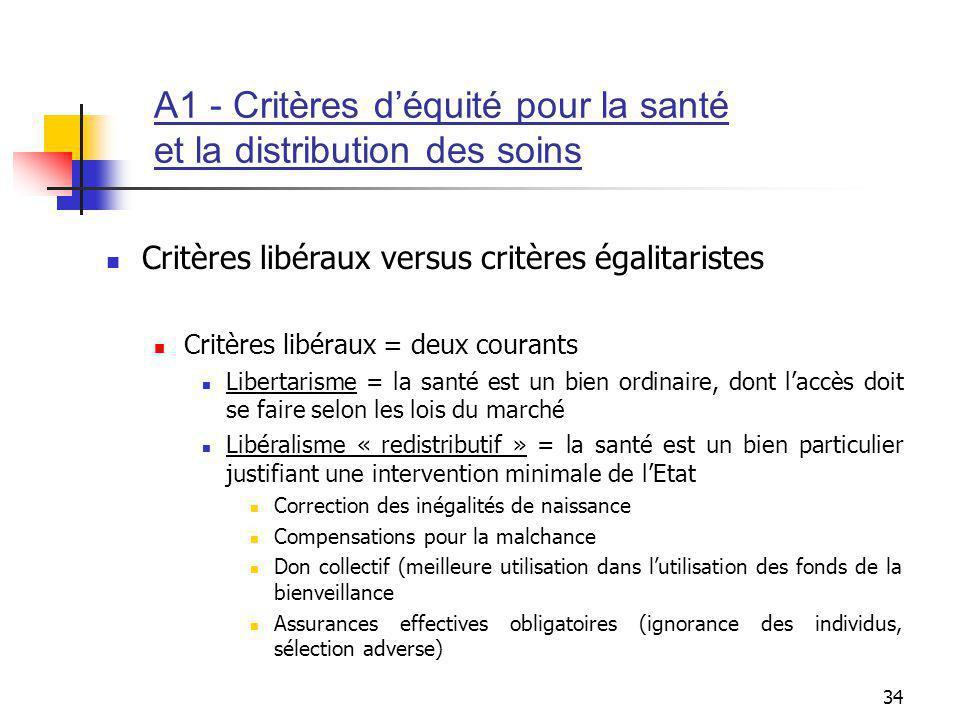 A1 - Critères d'équité pour la santé et la distribution des soins