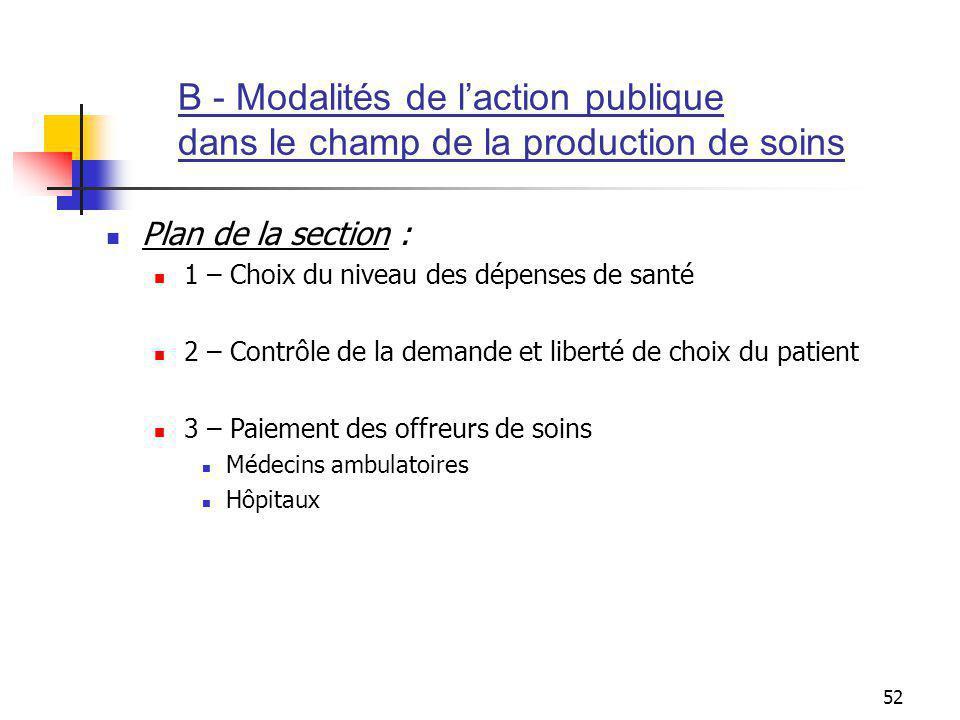 B - Modalités de l'action publique