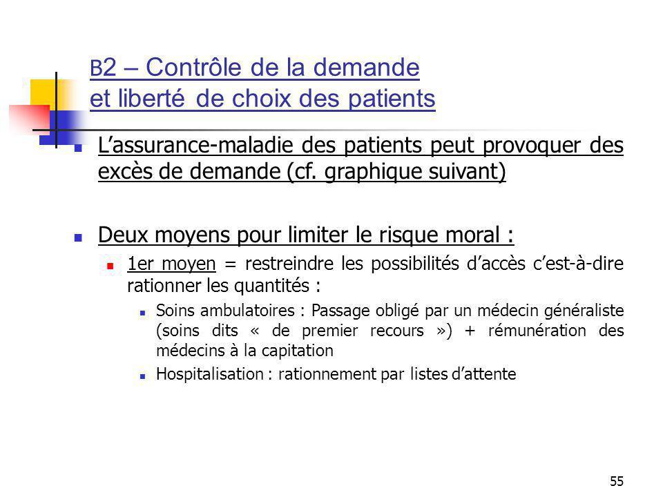 et liberté de choix des patients