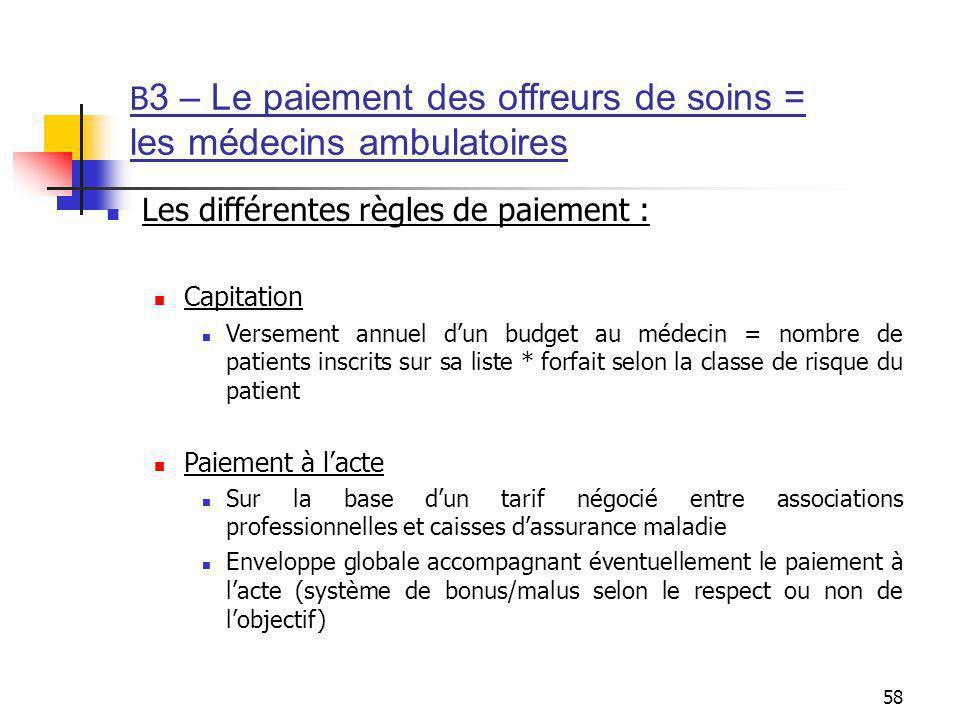 les médecins ambulatoires