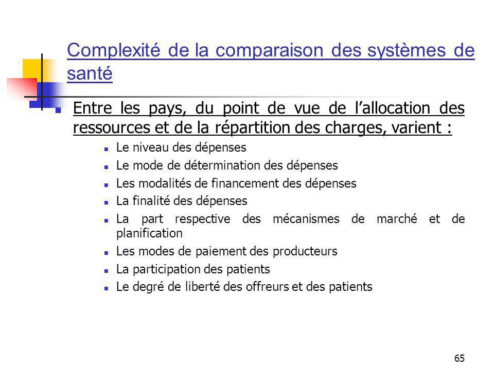 Complexité de la comparaison des systèmes de santé