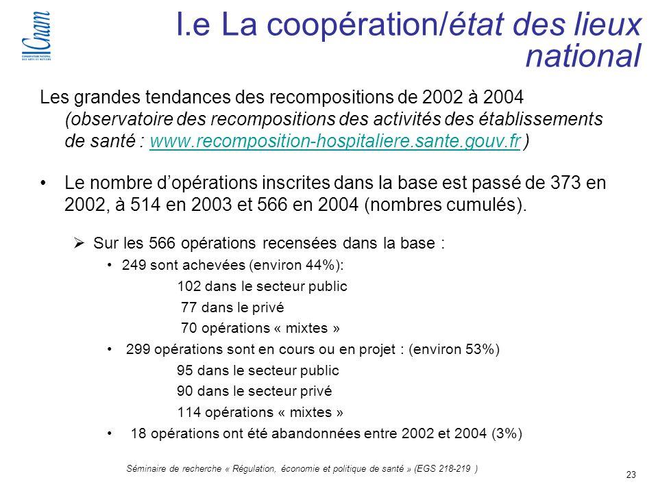I.e La coopération/état des lieux national