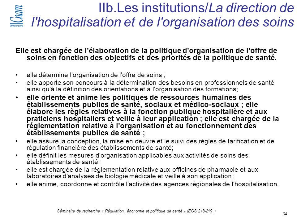 IIb.Les institutions/La direction de l hospitalisation et de l organisation des soins