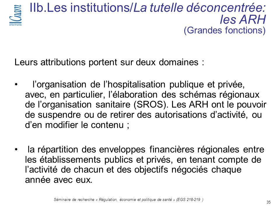 IIb.Les institutions/La tutelle déconcentrée: les ARH (Grandes fonctions)