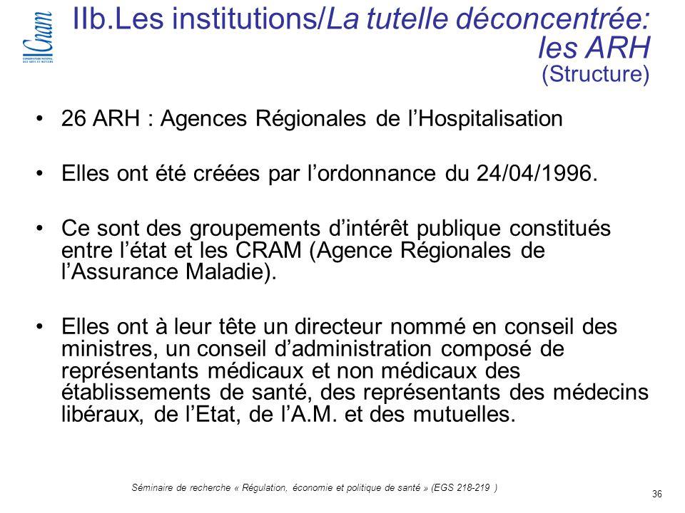 IIb.Les institutions/La tutelle déconcentrée: les ARH (Structure)