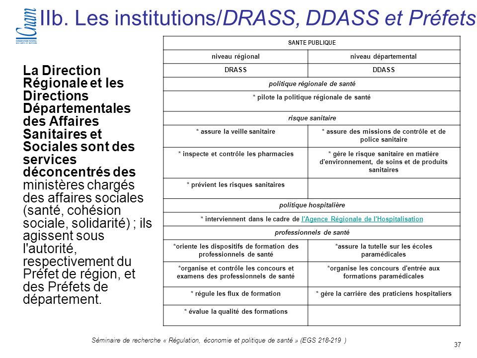 IIb. Les institutions/DRASS, DDASS et Préfets