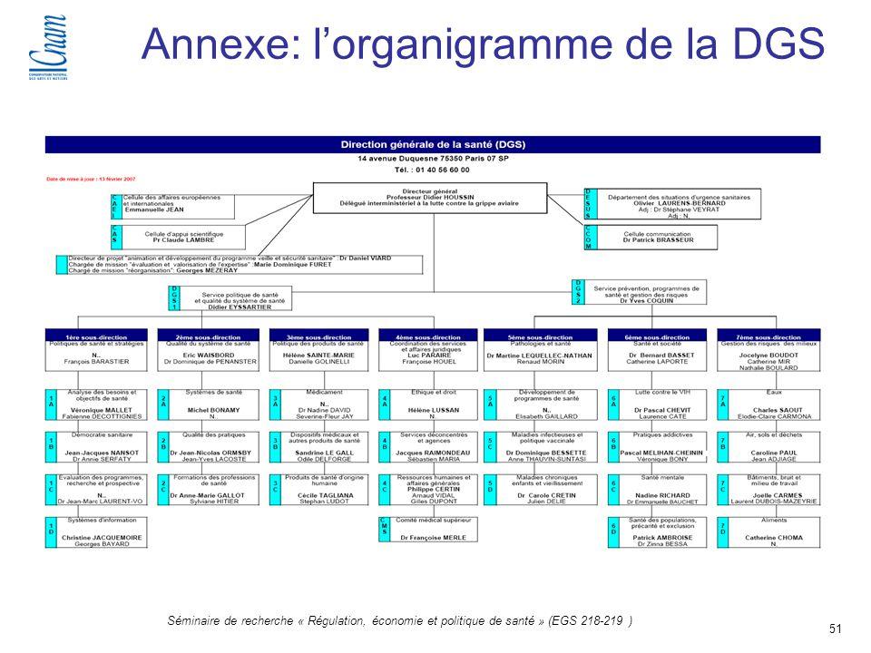 Annexe: l'organigramme de la DGS