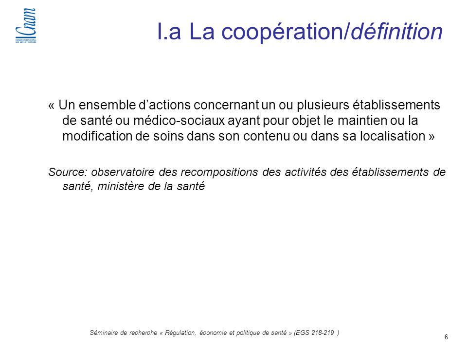 I.a La coopération/définition