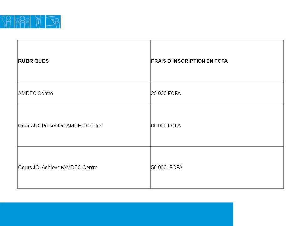 RUBRIQUES FRAIS D INSCRIPTION EN FCFA. AMDEC Centre. 25 000 FCFA. Cours JCI Presenter+AMDEC Centre.