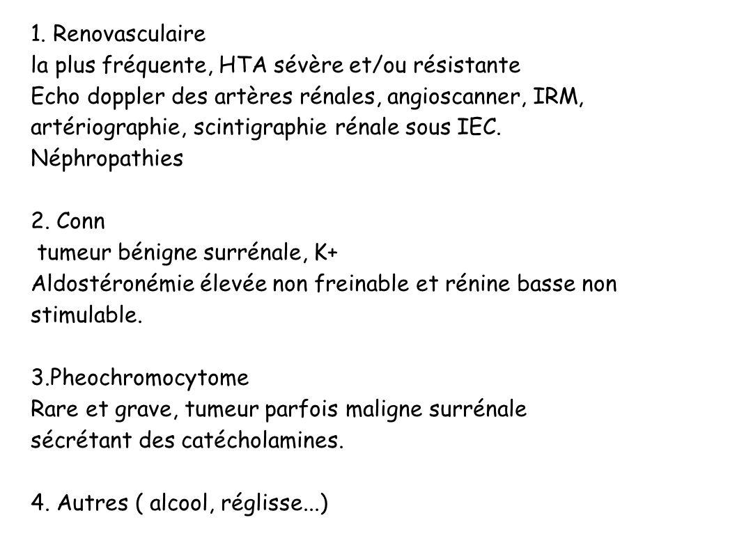 1. Renovasculaire la plus fréquente, HTA sévère et/ou résistante.