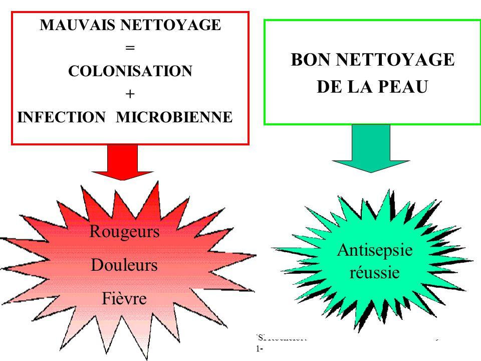 BON NETTOYAGE DE LA PEAU