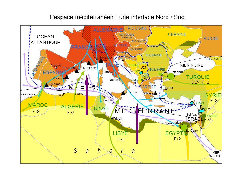 L'espace méditerranéen : une interface Nord / Sud
