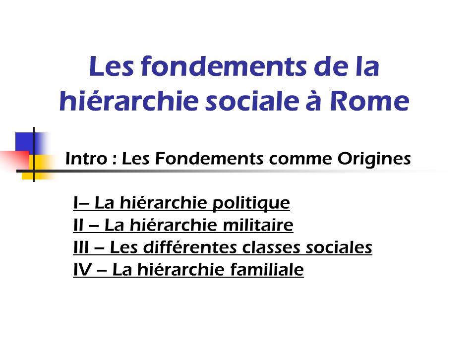Les fondements de la hiérarchie sociale à Rome