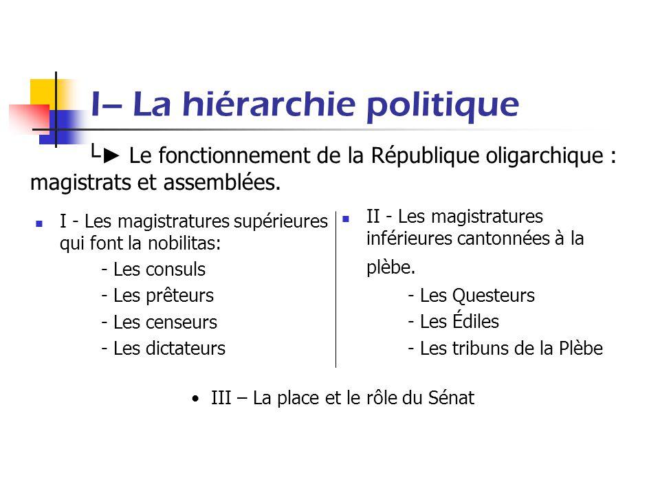 I– La hiérarchie politique