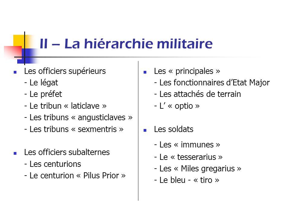 II – La hiérarchie militaire