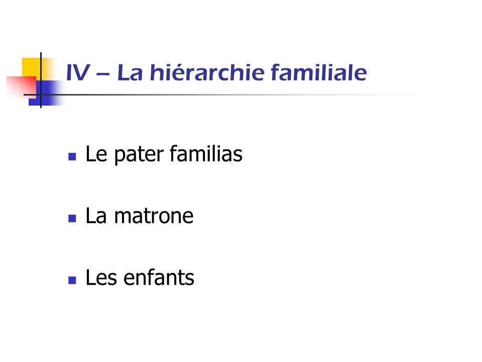 IV – La hiérarchie familiale