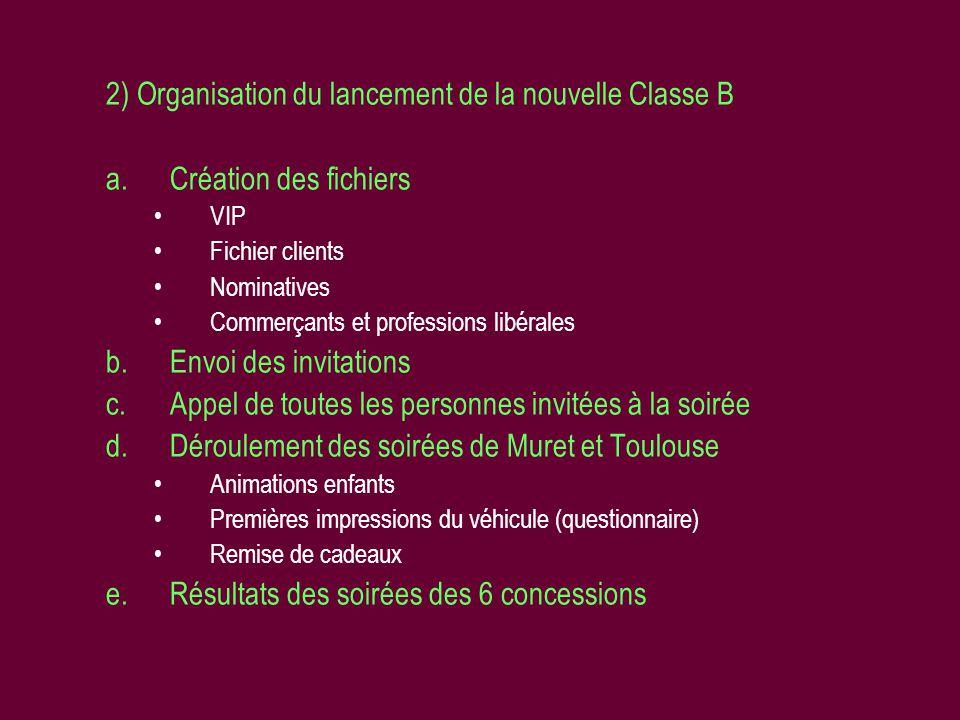2) Organisation du lancement de la nouvelle Classe B