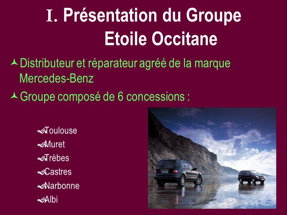 I. Présentation du Groupe Etoile Occitane