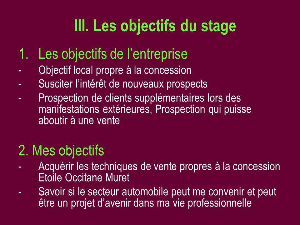 III. Les objectifs du stage