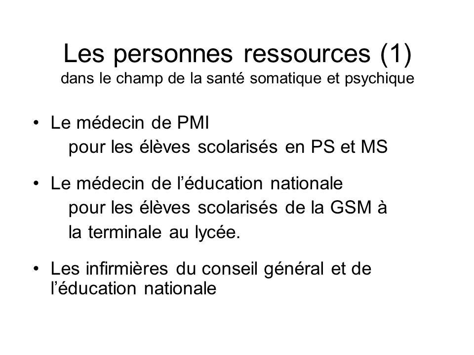 Les personnes ressources (1) dans le champ de la santé somatique et psychique