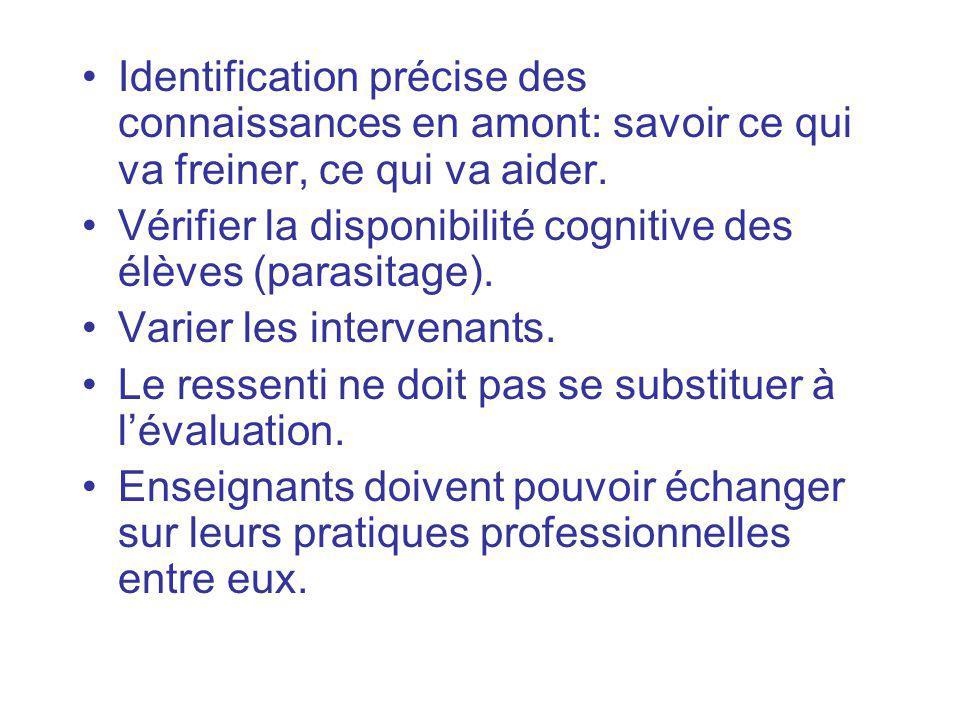 Vérifier la disponibilité cognitive des élèves (parasitage).
