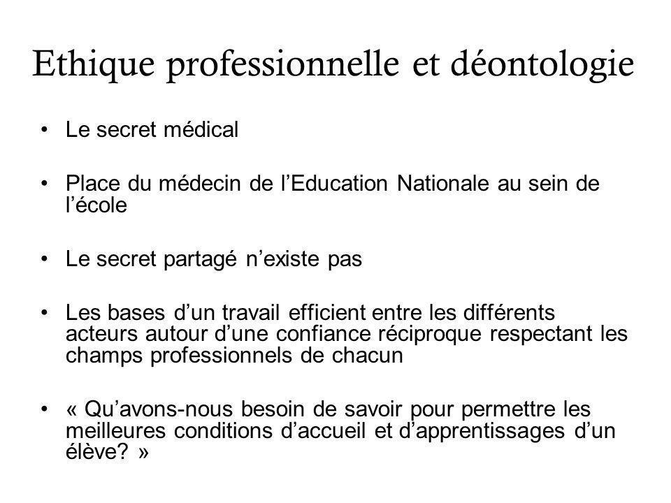 Ethique professionnelle et déontologie