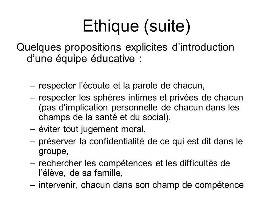 Ethique (suite) Quelques propositions explicites d'introduction d'une équipe éducative : respecter l'écoute et la parole de chacun,