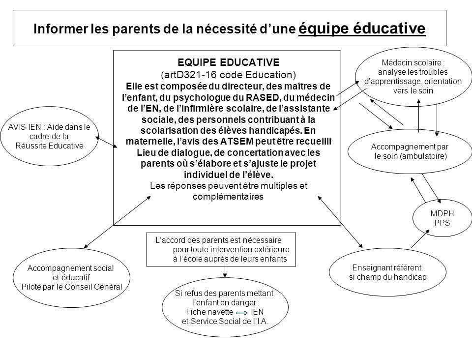 Informer les parents de la nécessité d'une équipe éducative