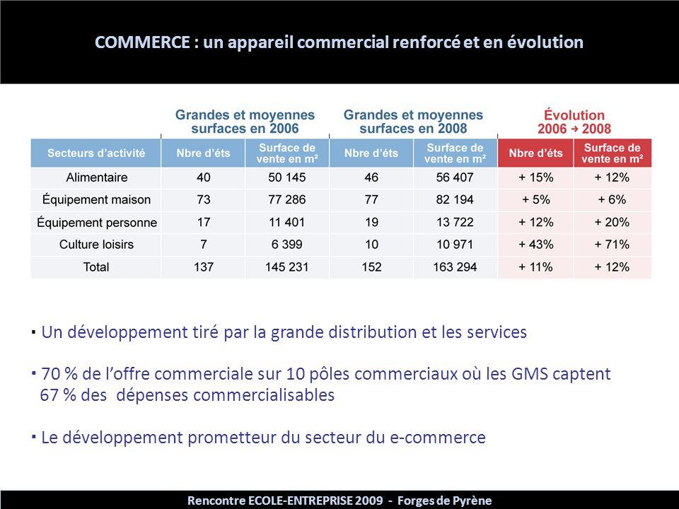 COMMERCE : un appareil commercial renforcé et en évolution