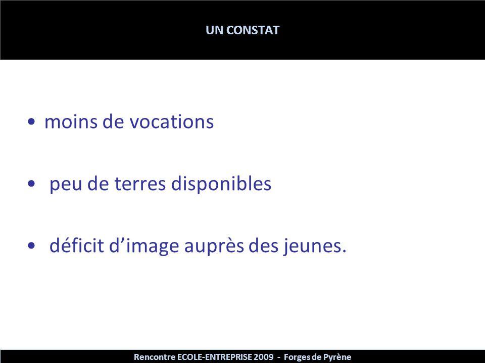 Rencontre ECOLE-ENTREPRISE 2009 - Forges de Pyrène