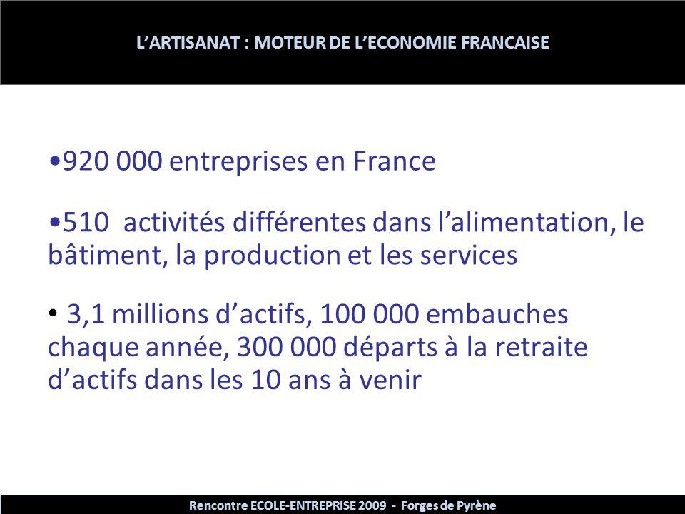 L'ARTISANAT : MOTEUR DE L'ECONOMIE FRANCAISE