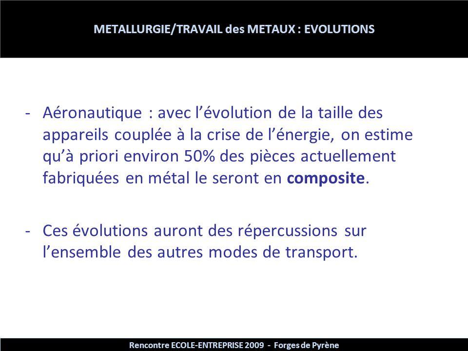 METALLURGIE/TRAVAIL des METAUX : EVOLUTIONS