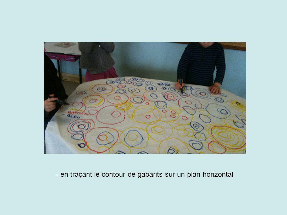 - en traçant le contour de gabarits sur un plan horizontal