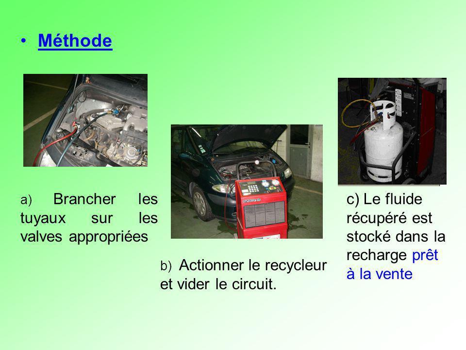 Méthode a) Brancher les tuyaux sur les valves appropriées. c) Le fluide récupéré est stocké dans la recharge prêt à la vente.