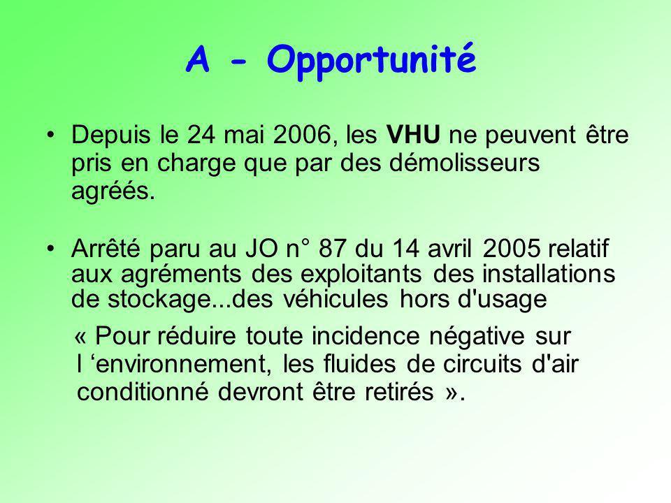 A - Opportunité Depuis le 24 mai 2006, les VHU ne peuvent être pris en charge que par des démolisseurs agréés.
