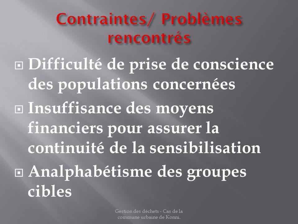 Contraintes/ Problèmes rencontrés