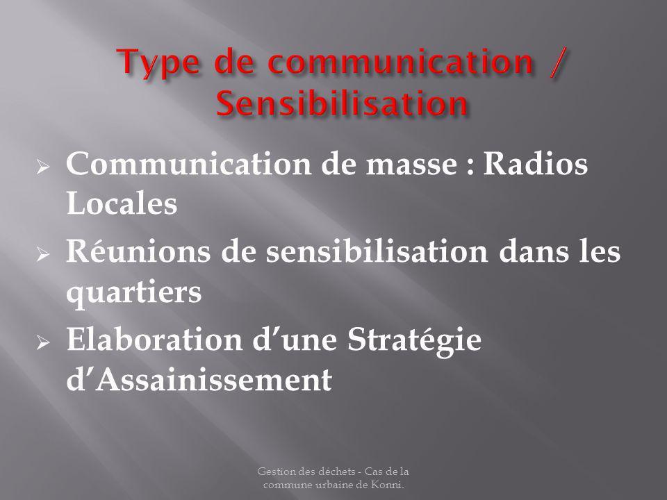 Type de communication / Sensibilisation