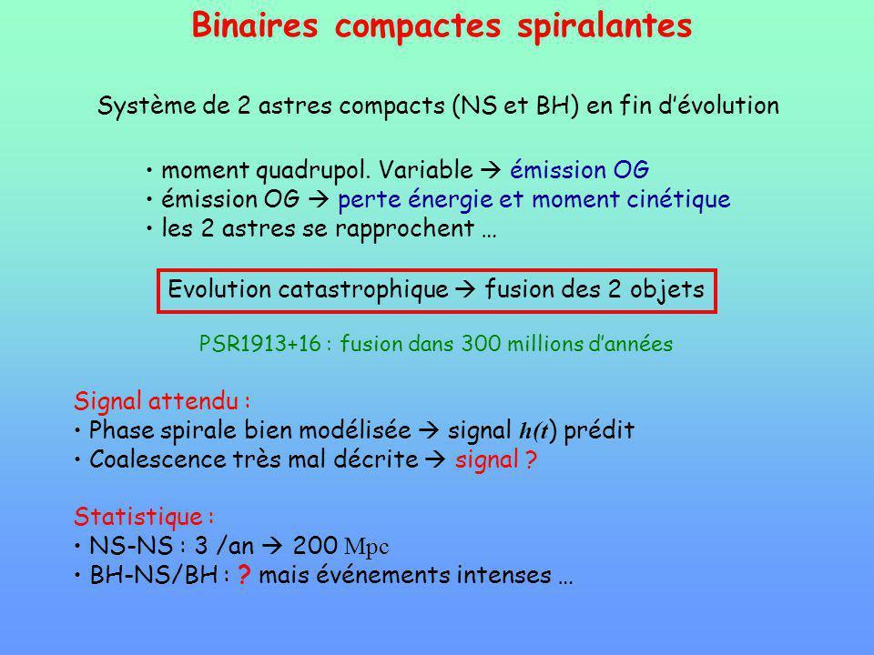Binaires compactes spiralantes