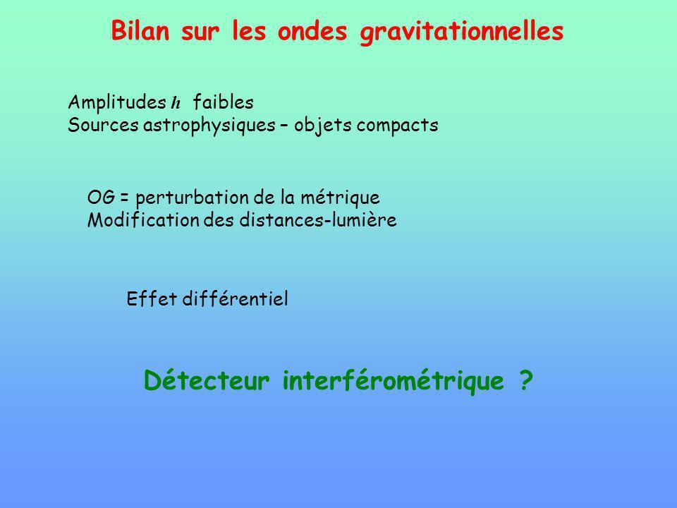 Bilan sur les ondes gravitationnelles