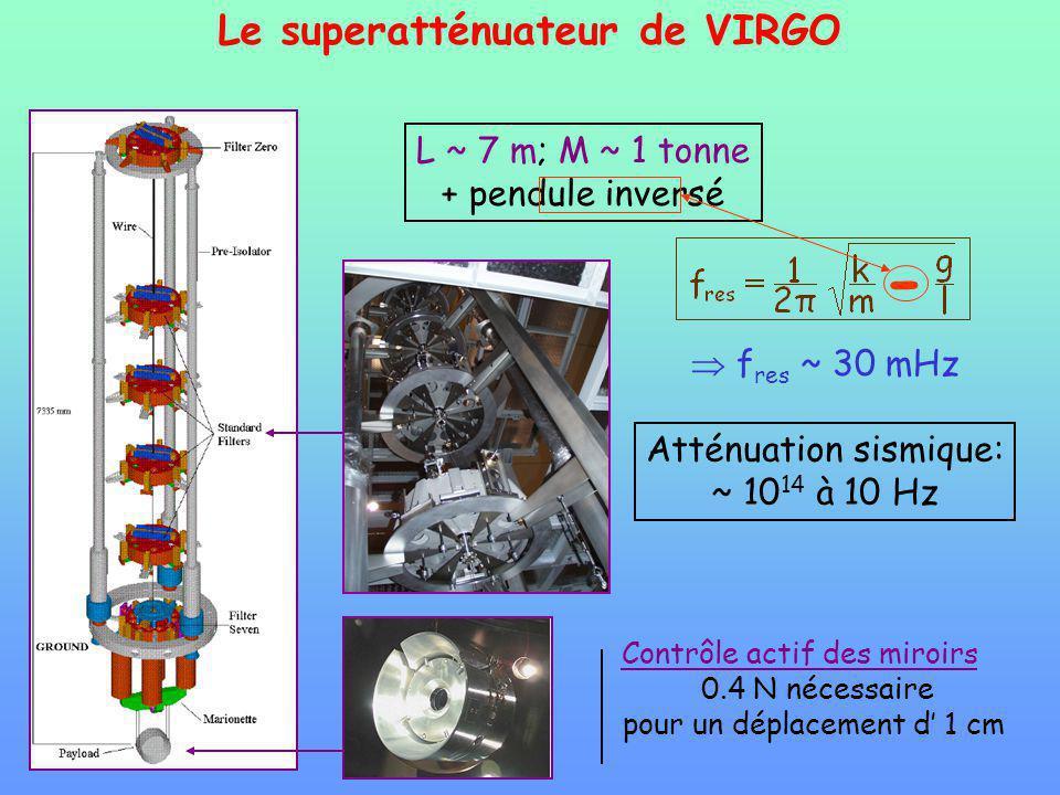 - Le superatténuateur de VIRGO L ~ 7 m; M ~ 1 tonne + pendule inversé