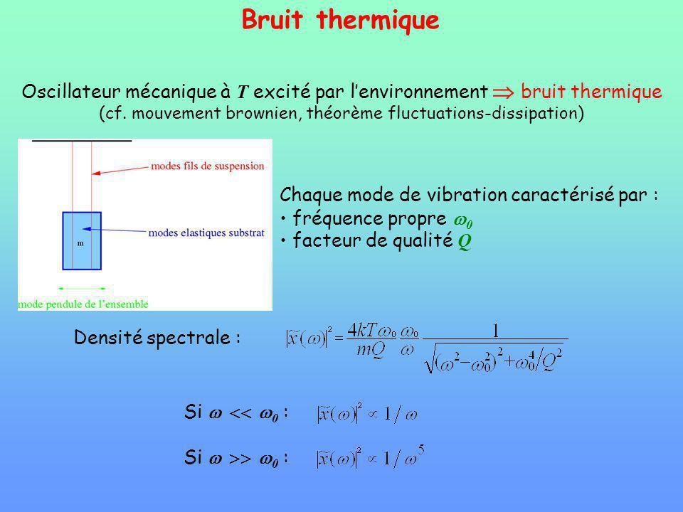 Bruit thermique Oscillateur mécanique à T excité par l'environnement  bruit thermique. (cf. mouvement brownien, théorème fluctuations-dissipation)