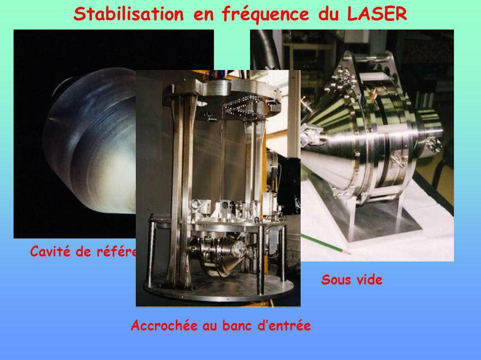 Stabilisation en fréquence du LASER