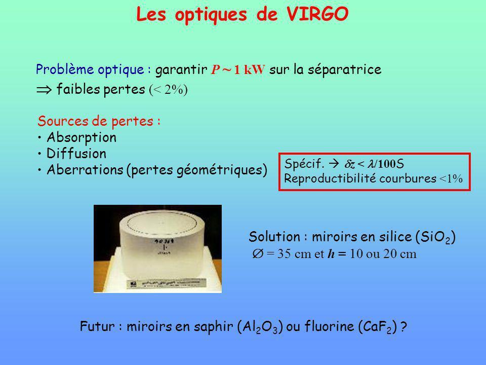 Les optiques de VIRGO  faibles pertes (< 2%)