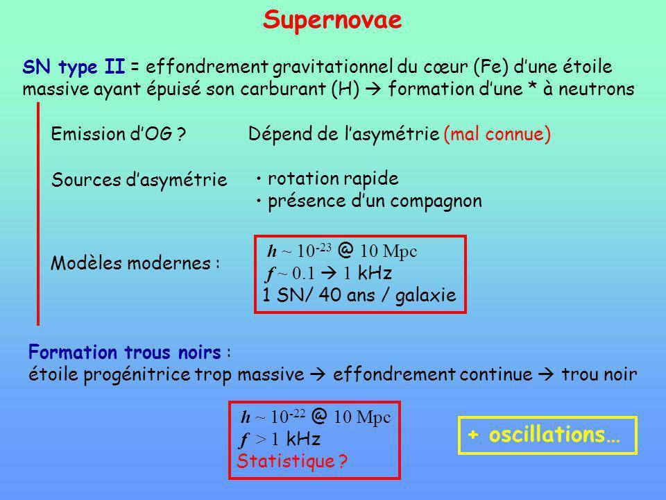 Supernovae + oscillations…