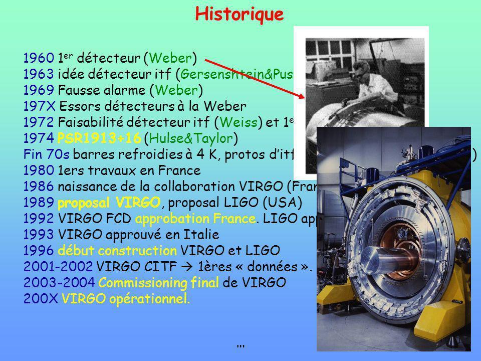 Historique 1960 1er détecteur (Weber)